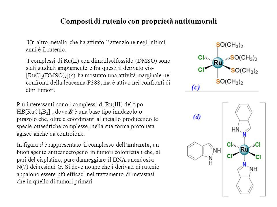 Composti di rutenio con proprietà antitumorali