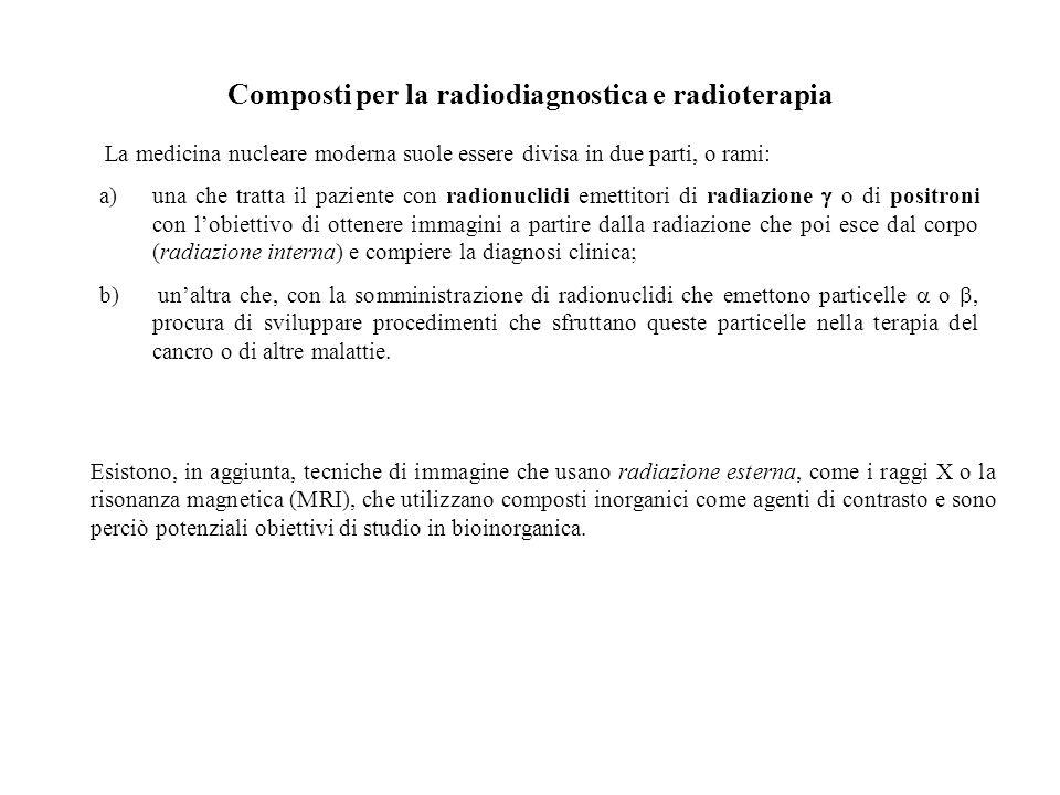 Composti per la radiodiagnostica e radioterapia