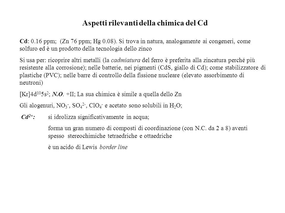 Aspetti rilevanti della chimica del Cd