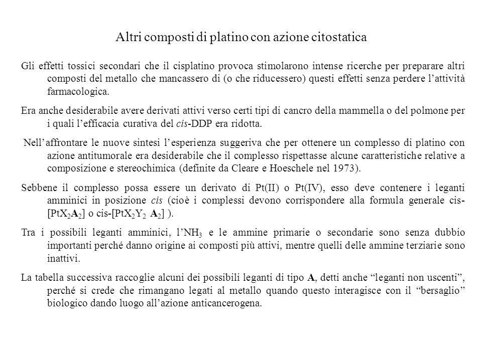 Altri composti di platino con azione citostatica