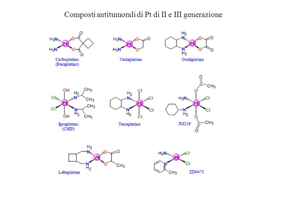 Composti antitumorali di Pt di II e III generazione
