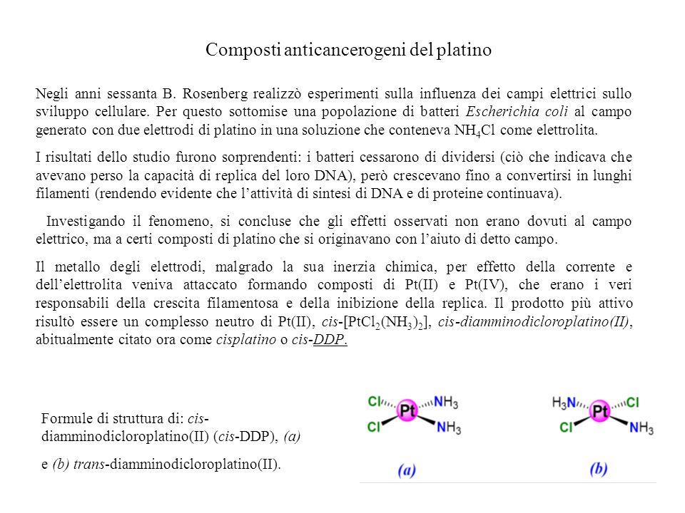 Composti anticancerogeni del platino