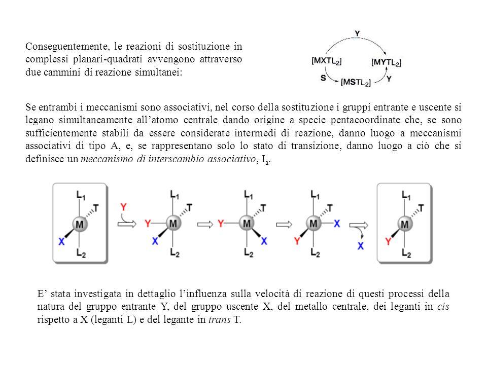 Conseguentemente, le reazioni di sostituzione in complessi planari-quadrati avvengono attraverso due cammini di reazione simultanei: