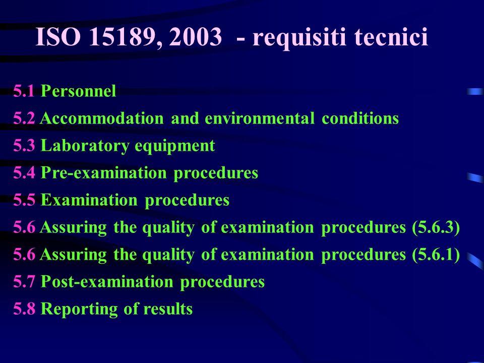 ISO 15189, 2003 - requisiti tecnici