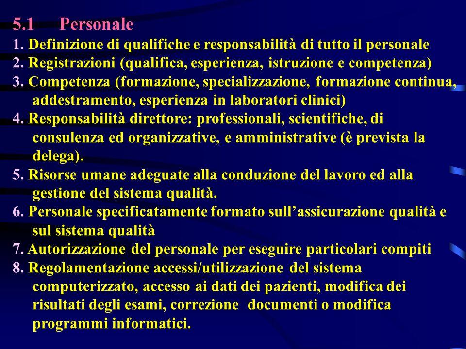 5.1 Personale 1. Definizione di qualifiche e responsabilità di tutto il personale. 2. Registrazioni (qualifica, esperienza, istruzione e competenza)