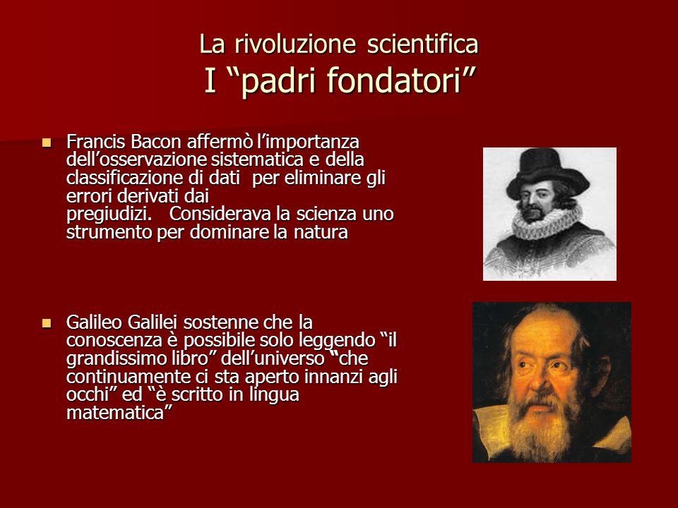La rivoluzione scientifica I padri fondatori