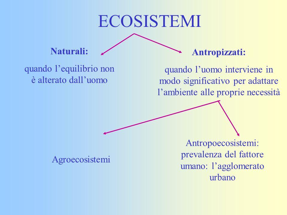 ECOSISTEMI Naturali: Antropizzati: