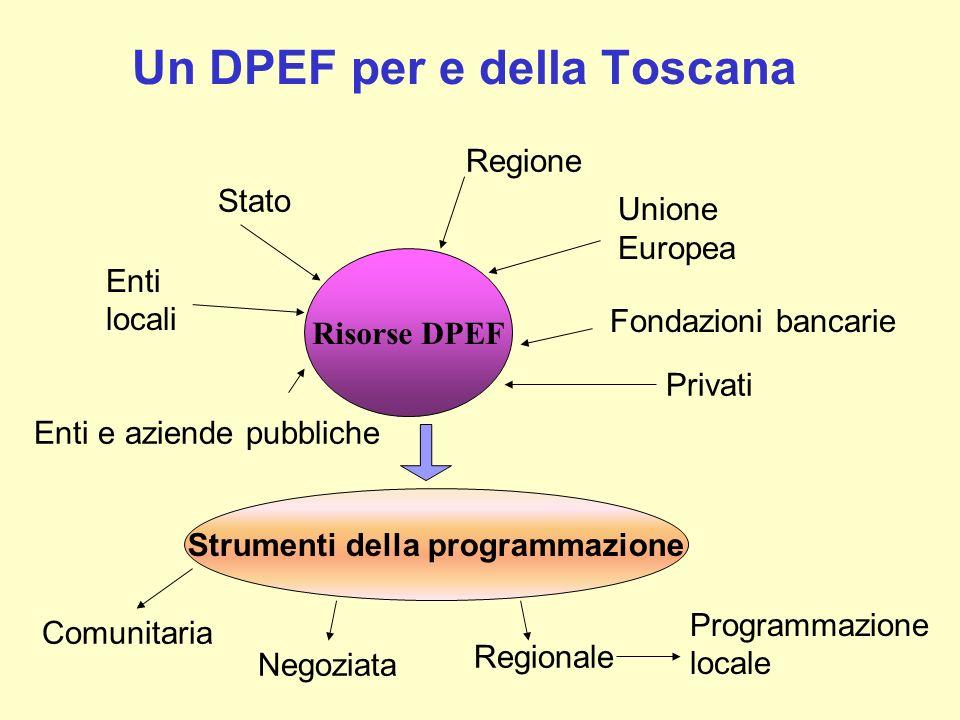 Un DPEF per e della Toscana