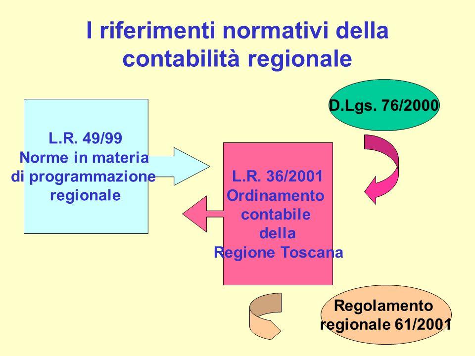 I riferimenti normativi della contabilità regionale