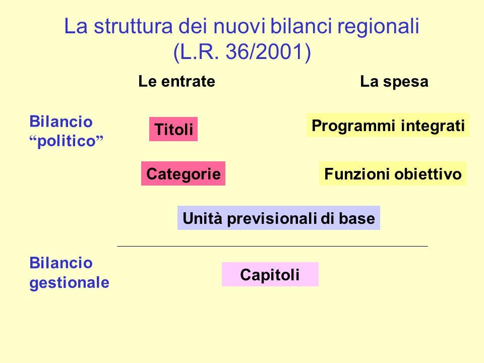 La struttura dei nuovi bilanci regionali (L.R. 36/2001)