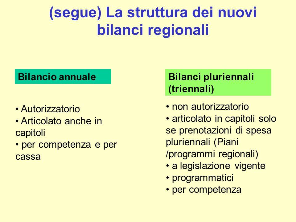 (segue) La struttura dei nuovi bilanci regionali