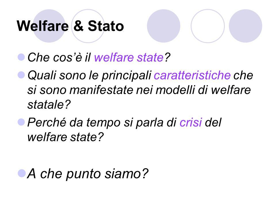 Welfare & Stato A che punto siamo Che cos'è il welfare state