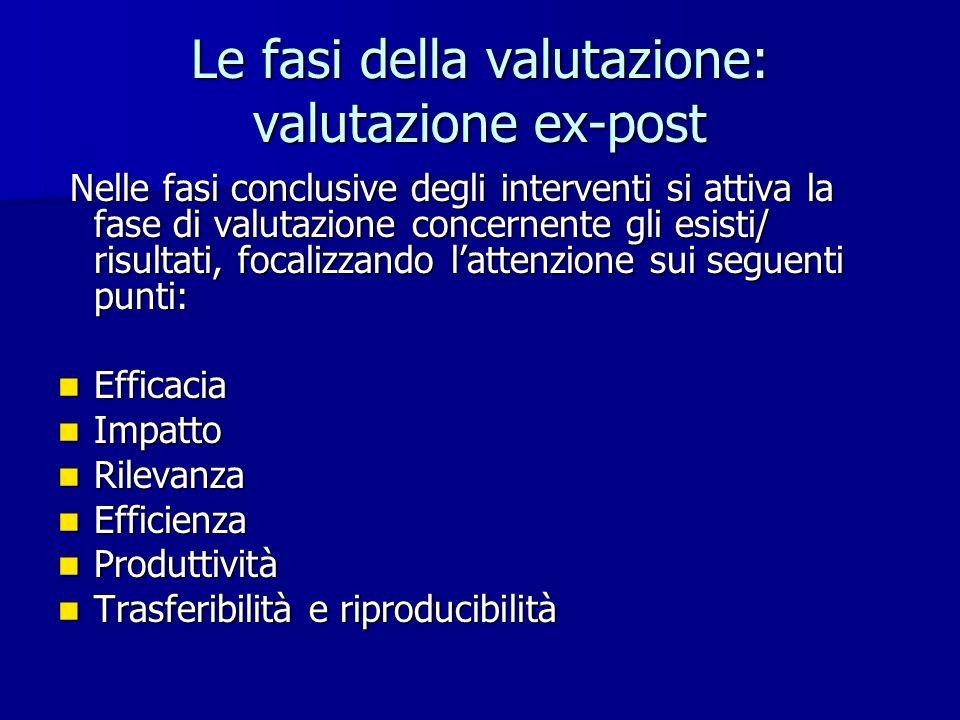 Le fasi della valutazione: valutazione ex-post