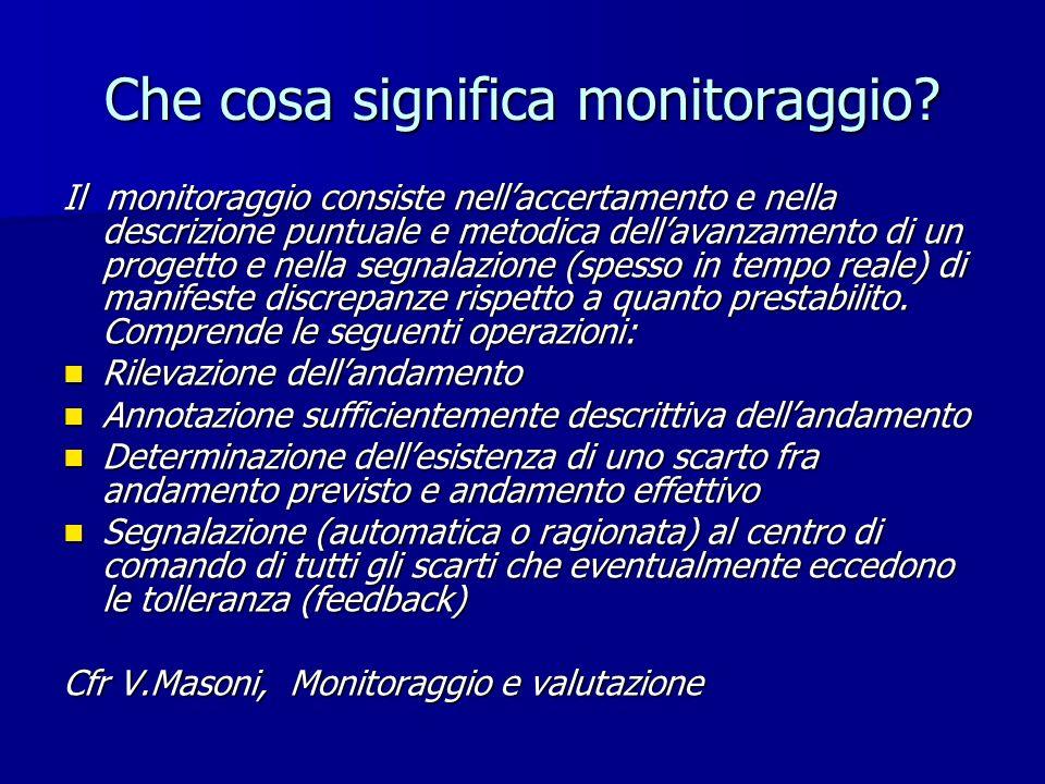 Che cosa significa monitoraggio