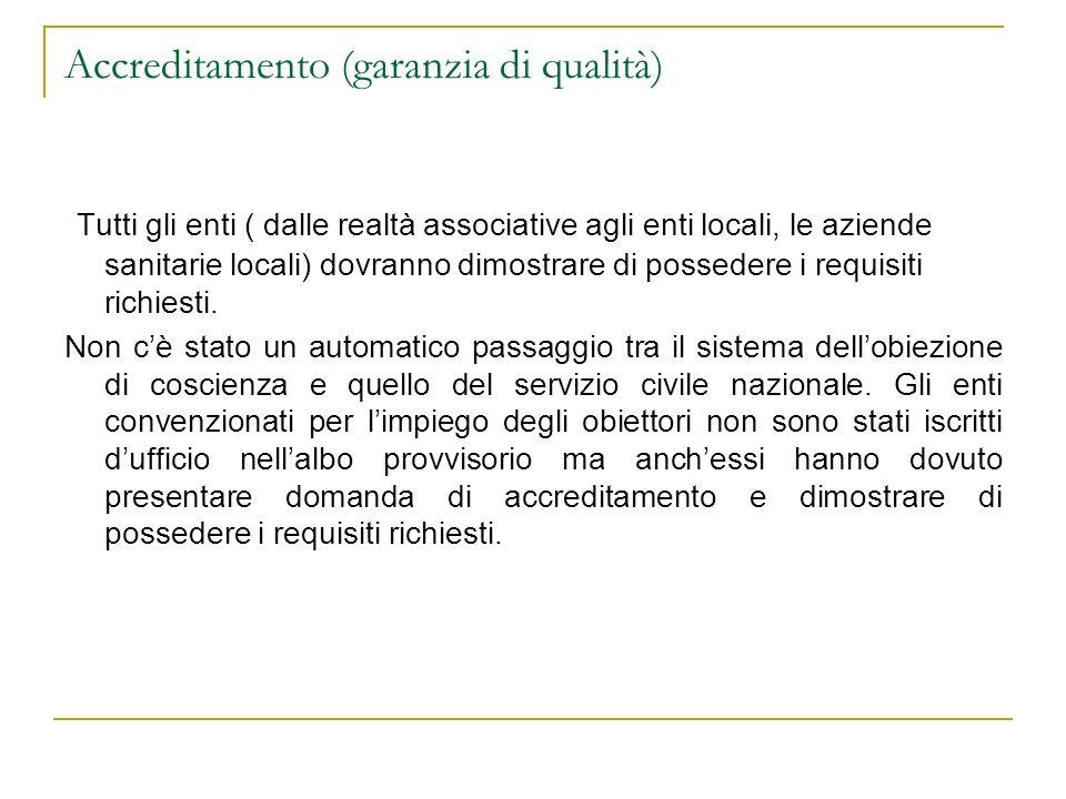 Accreditamento (garanzia di qualità)