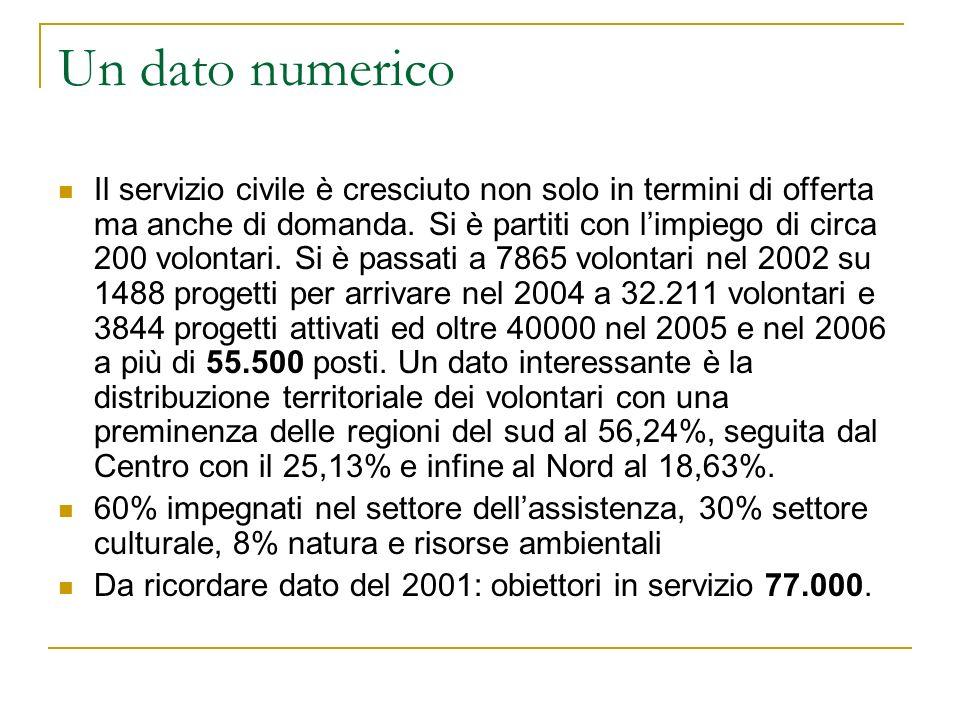 Un dato numerico