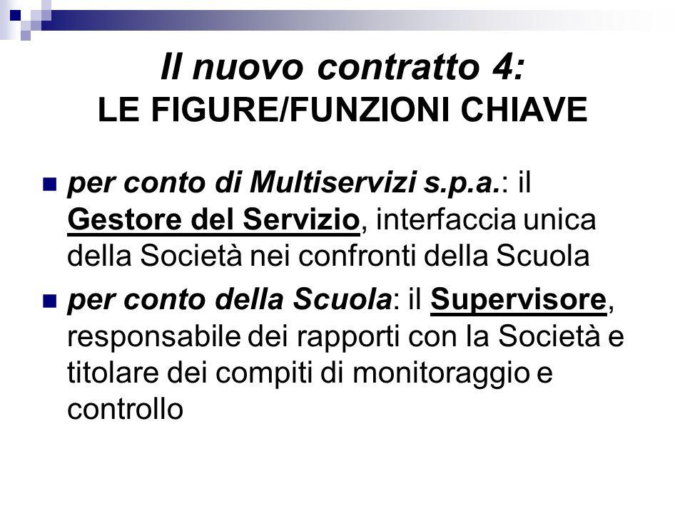 Il nuovo contratto 4: LE FIGURE/FUNZIONI CHIAVE