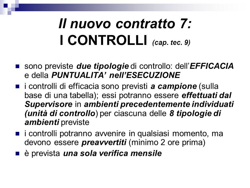 Il nuovo contratto 7: I CONTROLLI (cap. tec. 9)