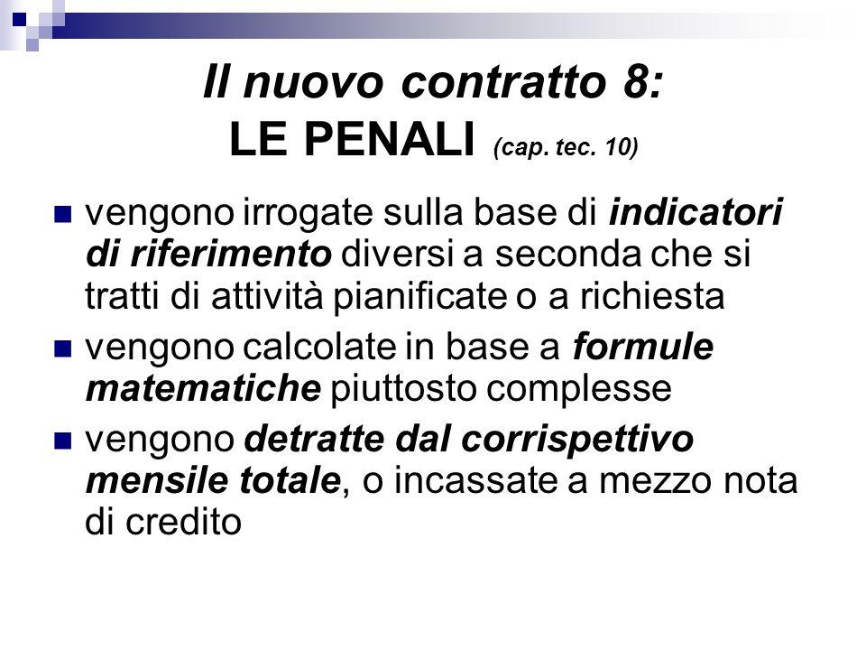 Il nuovo contratto 8: LE PENALI (cap. tec. 10)