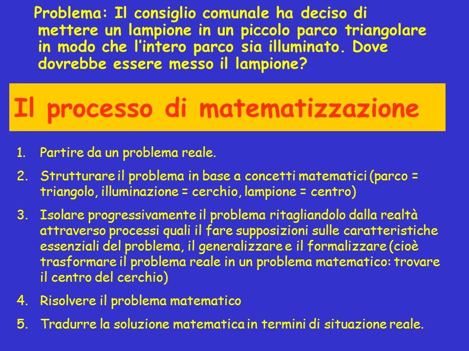 Il processo di matematizzazione