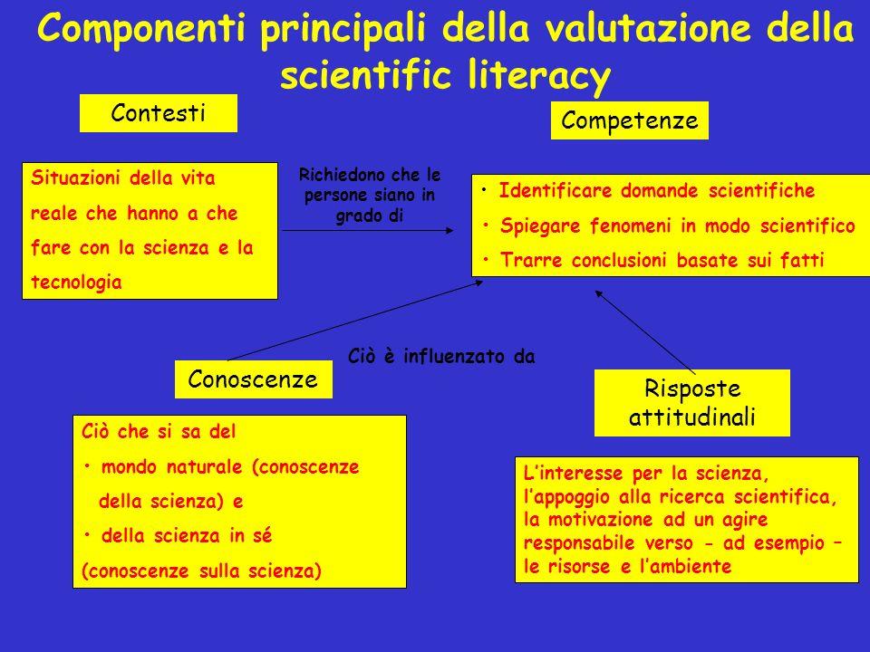 Componenti principali della valutazione della scientific literacy