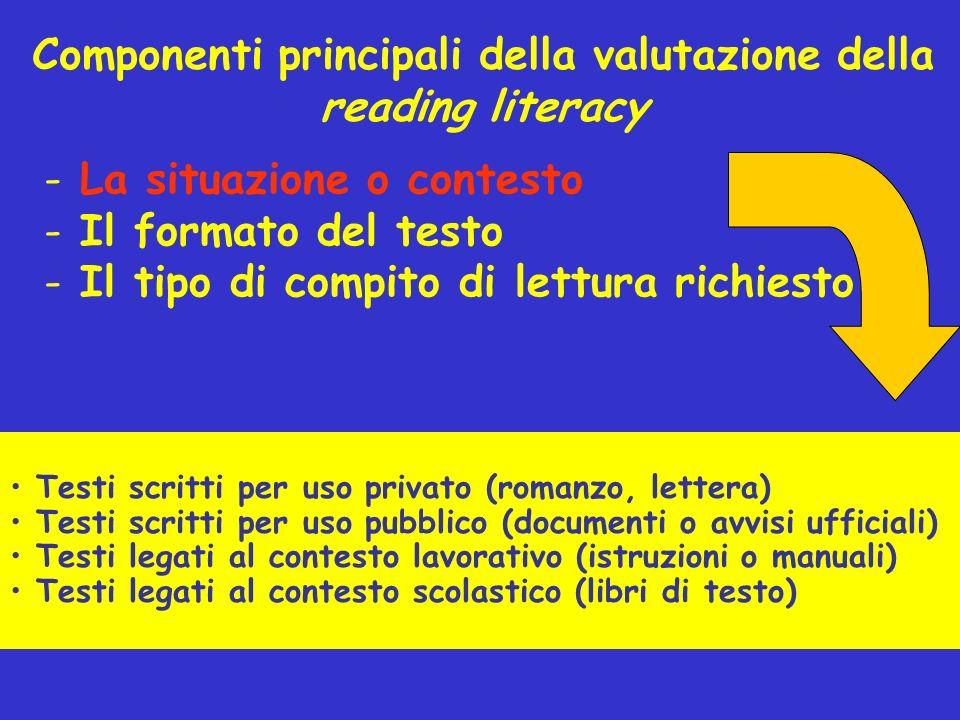 Componenti principali della valutazione della reading literacy