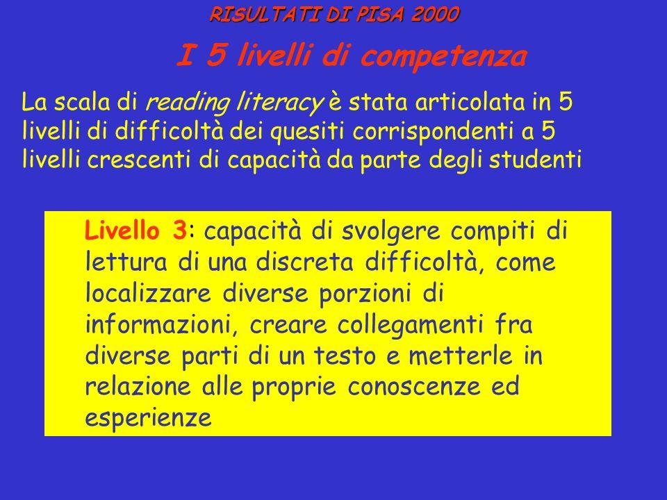 RISULTATI DI PISA 2000 I 5 livelli di competenza