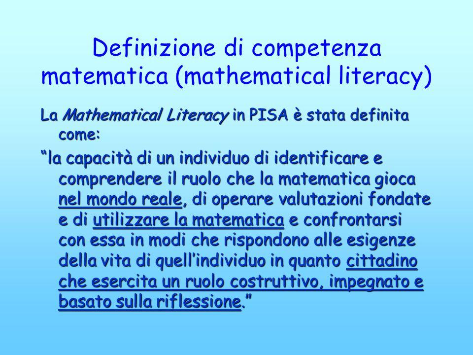 Definizione di competenza matematica (mathematical literacy)