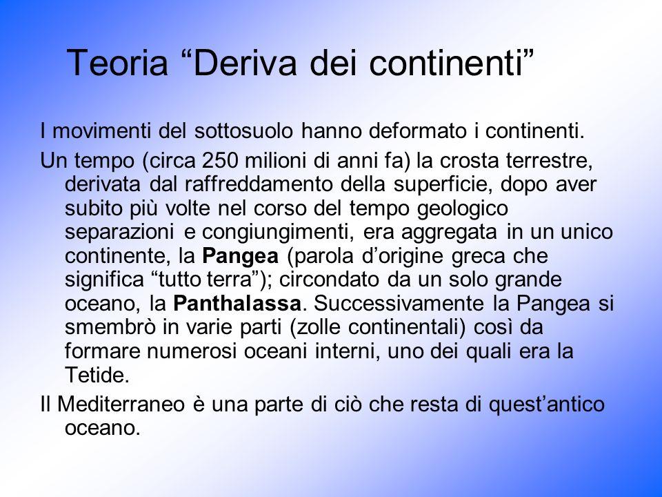 Teoria Deriva dei continenti