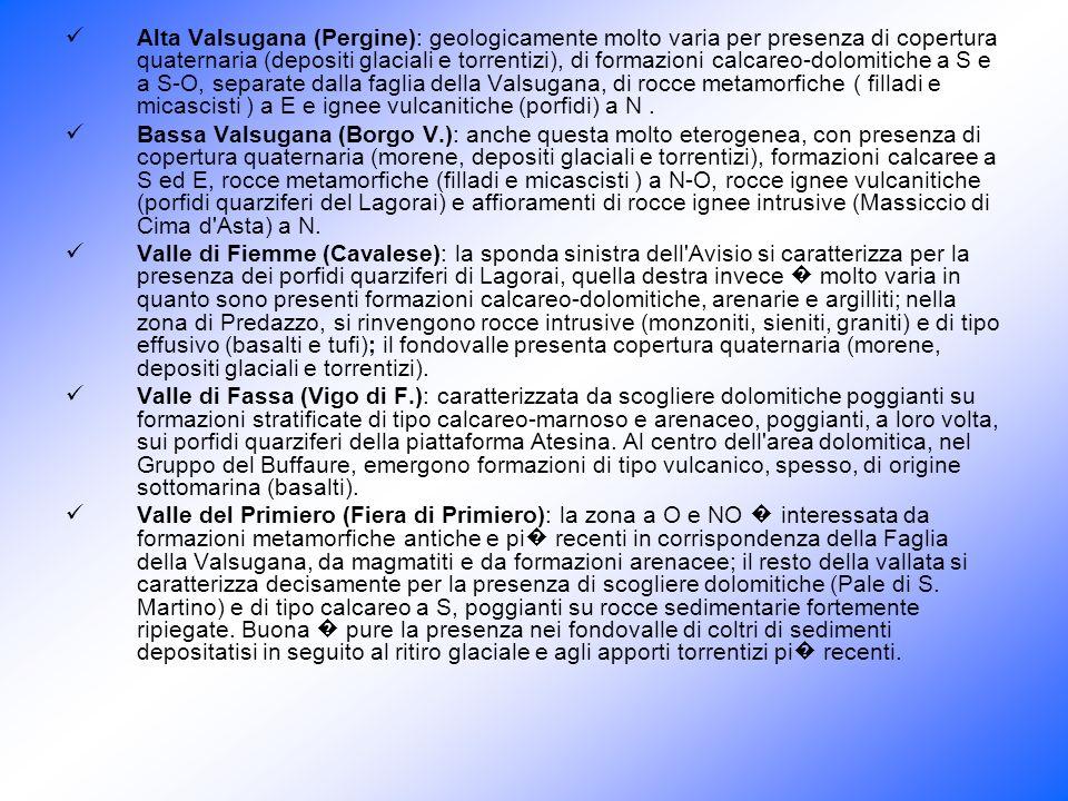 Alta Valsugana (Pergine): geologicamente molto varia per presenza di copertura quaternaria (depositi glaciali e torrentizi), di formazioni calcareo-dolomitiche a S e a S-O, separate dalla faglia della Valsugana, di rocce metamorfiche ( filladi e micascisti ) a E e ignee vulcanitiche (porfidi) a N .