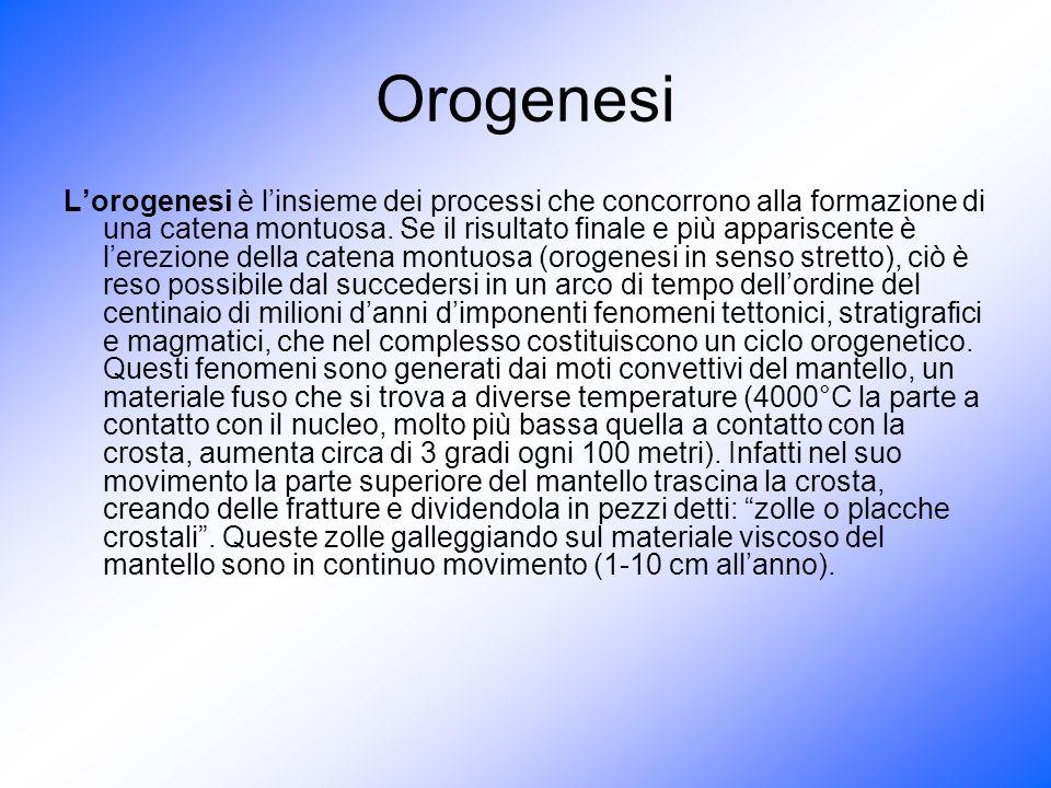 Orogenesi