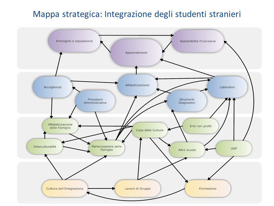 Mappa strategica: Integrazione degli studenti stranieri