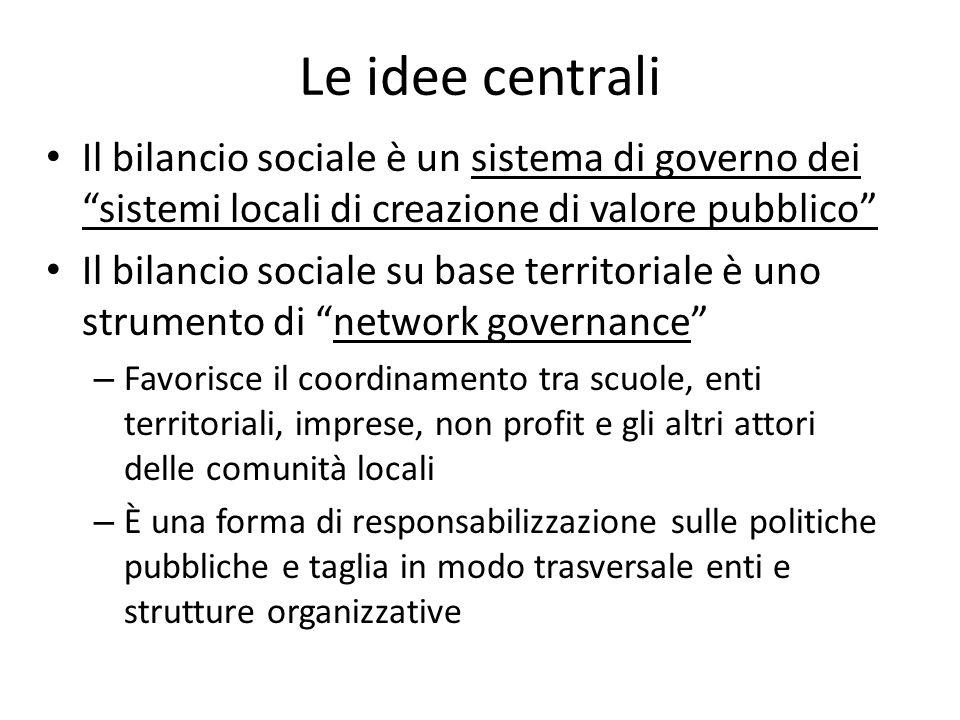 Le idee centrali Il bilancio sociale è un sistema di governo dei sistemi locali di creazione di valore pubblico