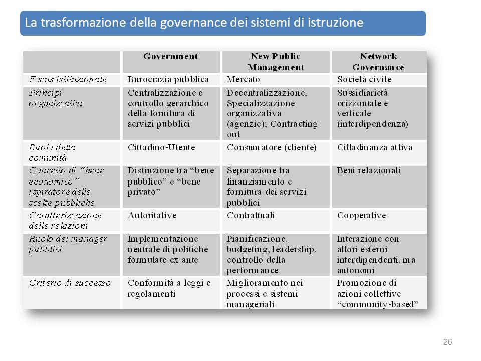 La trasformazione della governance dei sistemi di istruzione