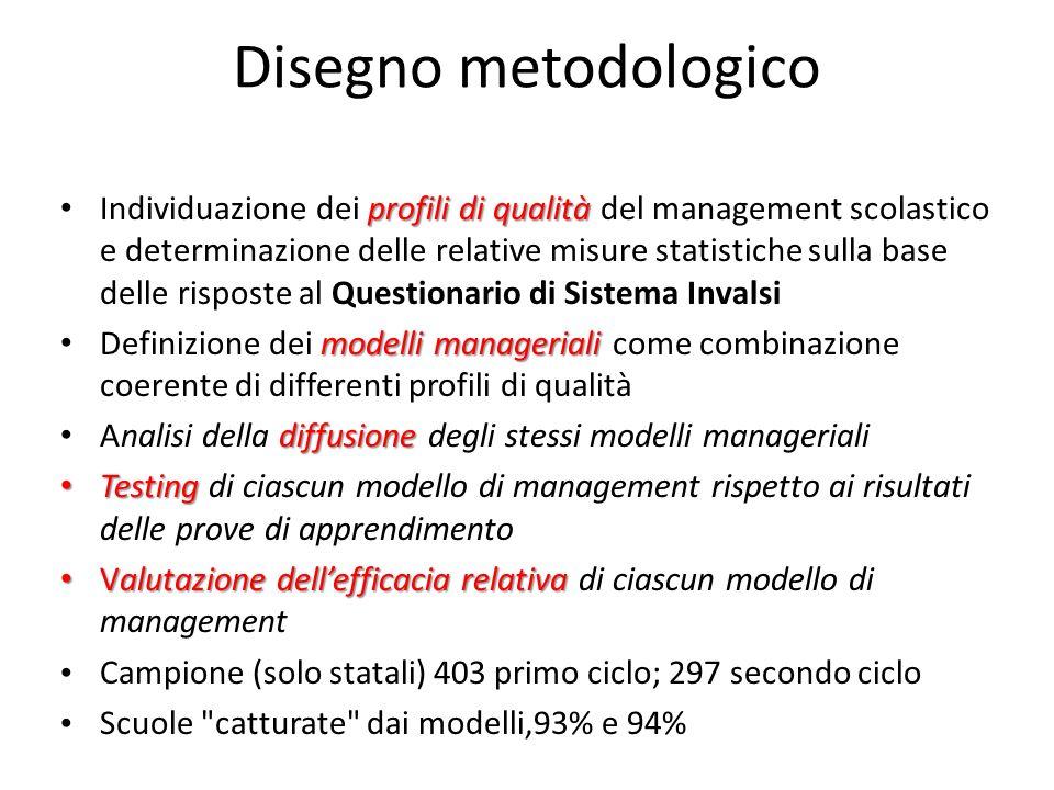 Disegno metodologico