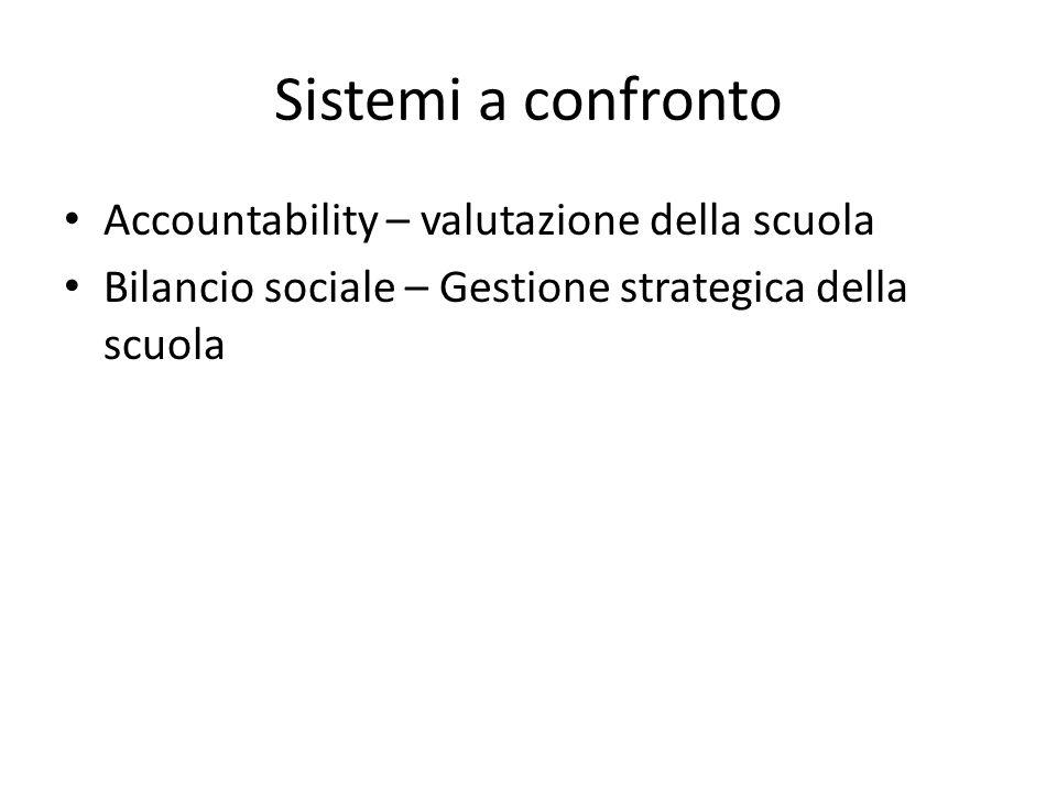 Sistemi a confronto Accountability – valutazione della scuola