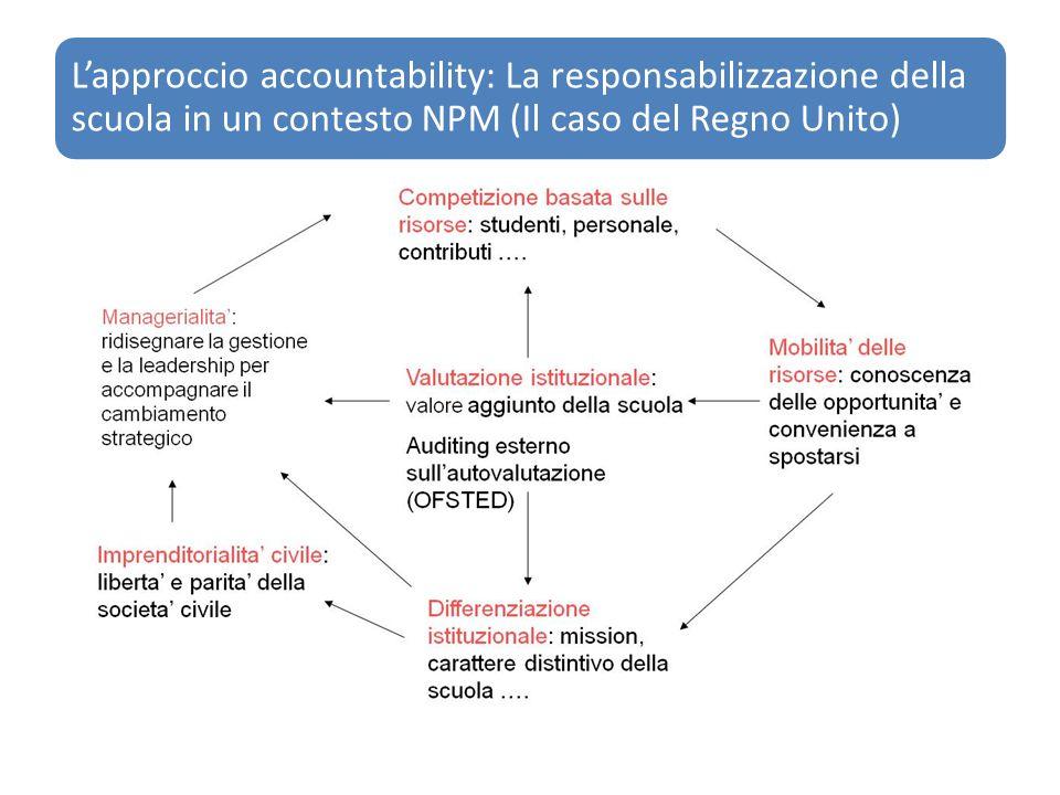 L'approccio accountability: La responsabilizzazione della scuola in un contesto NPM (Il caso del Regno Unito)