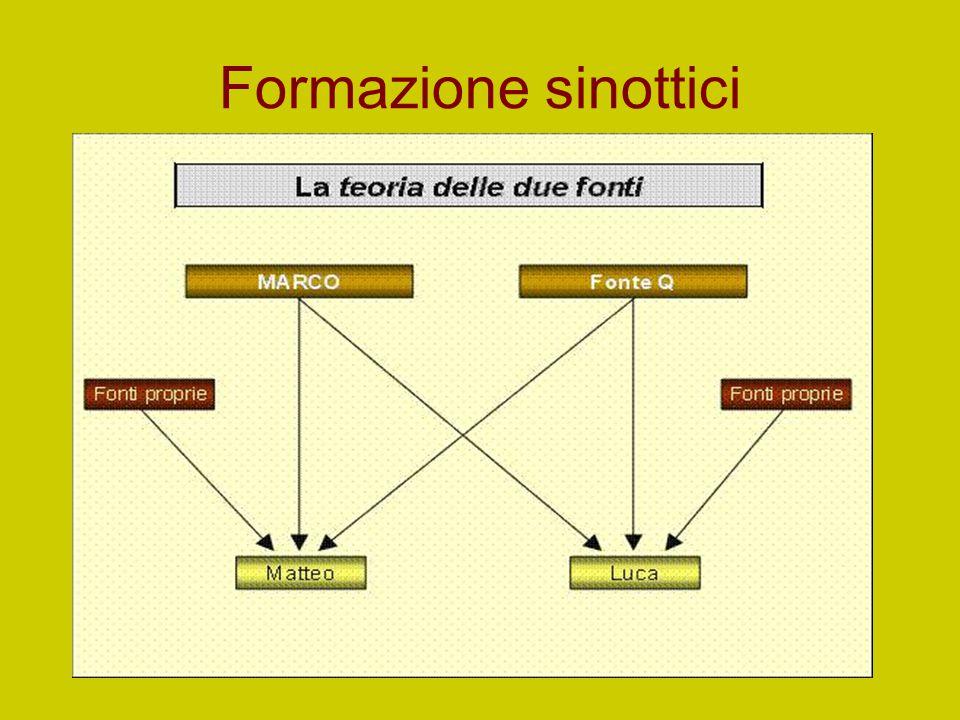 Formazione sinottici