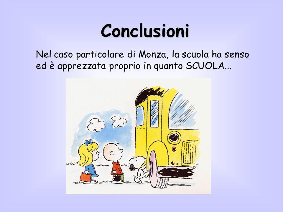 Conclusioni Nel caso particolare di Monza, la scuola ha senso ed è apprezzata proprio in quanto SCUOLA...