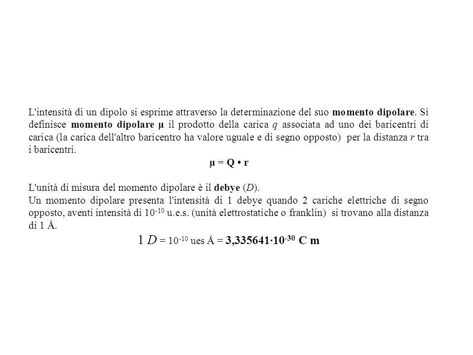 L intensità di un dipolo si esprime attraverso la determinazione del suo momento dipolare. Si definisce momento dipolare μ il prodotto della carica q associata ad uno dei baricentri di carica (la carica dell altro baricentro ha valore uguale e di segno opposto) per la distanza r tra i baricentri.