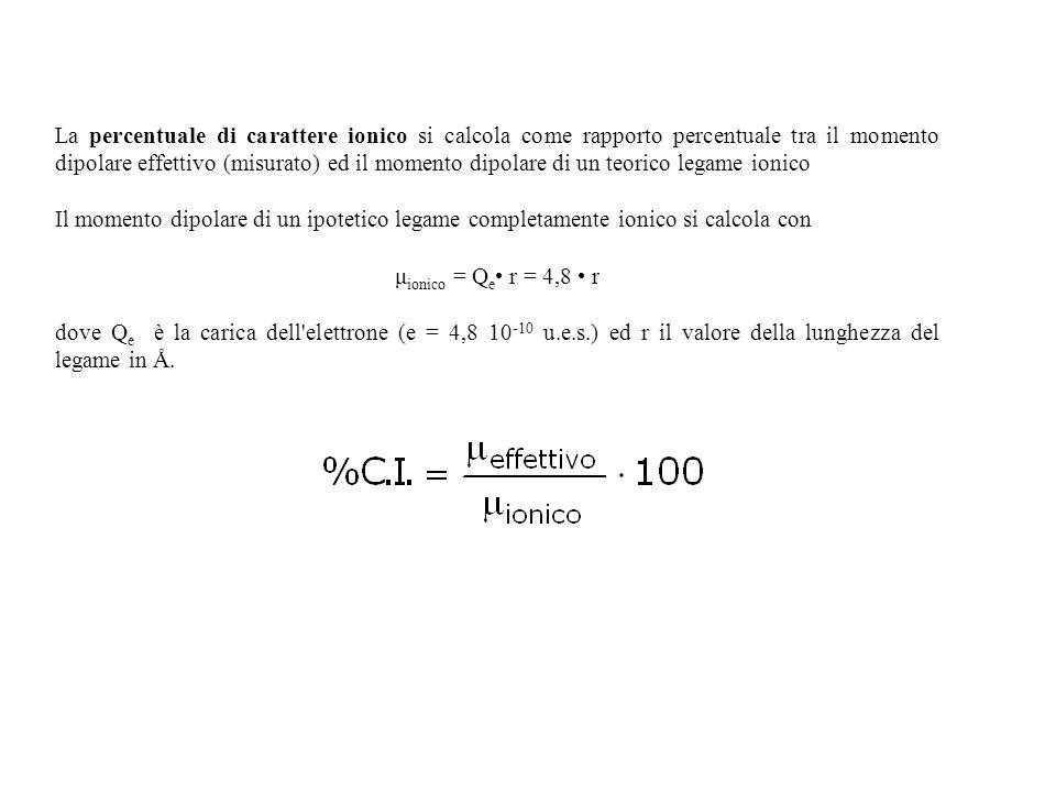 La percentuale di carattere ionico si calcola come rapporto percentuale tra il momento dipolare effettivo (misurato) ed il momento dipolare di un teorico legame ionico