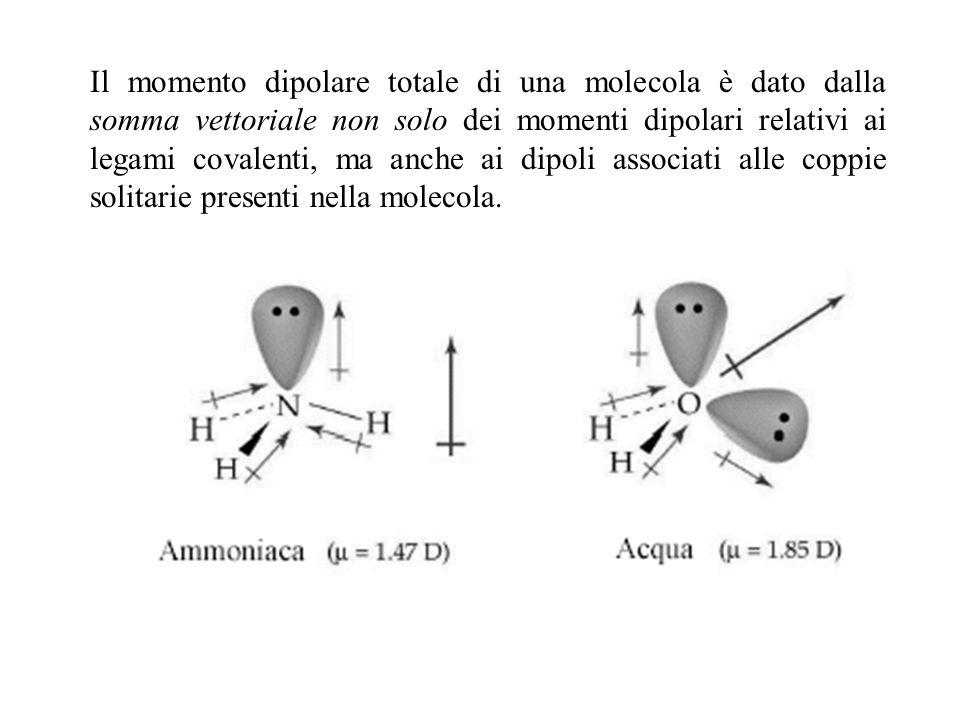 Il momento dipolare totale di una molecola è dato dalla somma vettoriale non solo dei momenti dipolari relativi ai legami covalenti, ma anche ai dipoli associati alle coppie solitarie presenti nella molecola.