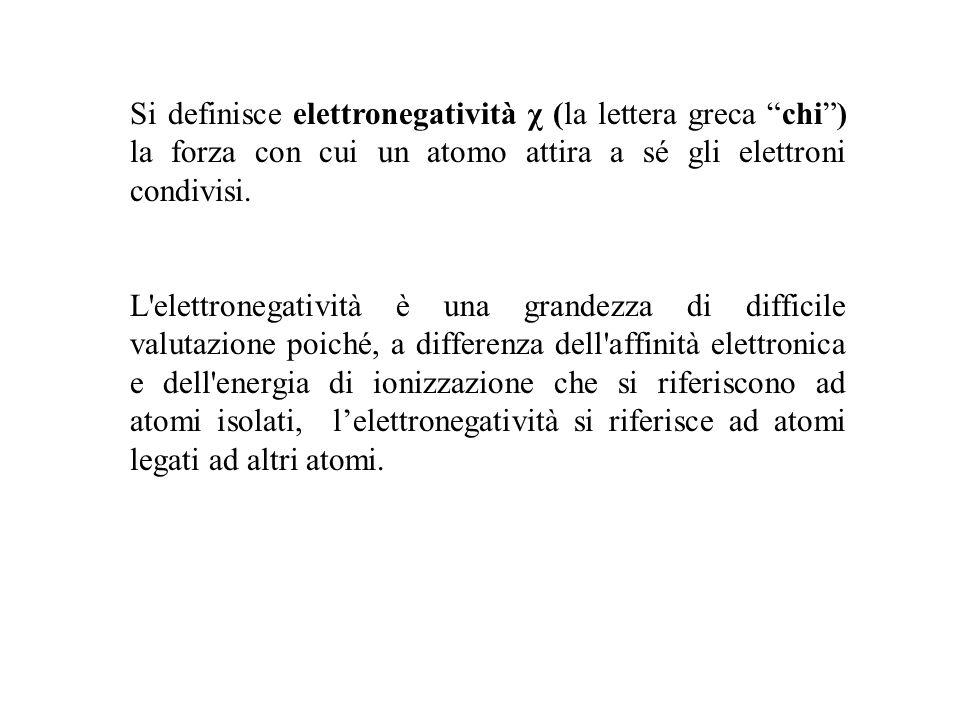 Si definisce elettronegatività χ (la lettera greca chi ) la forza con cui un atomo attira a sé gli elettroni condivisi.