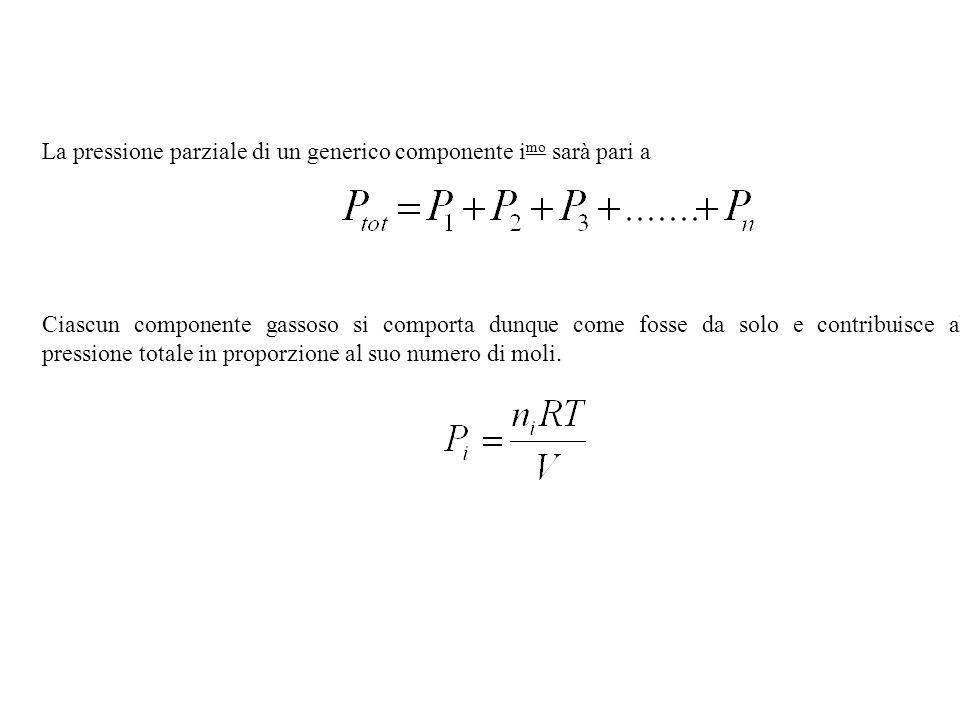 La pressione parziale di un generico componente imo sarà pari a