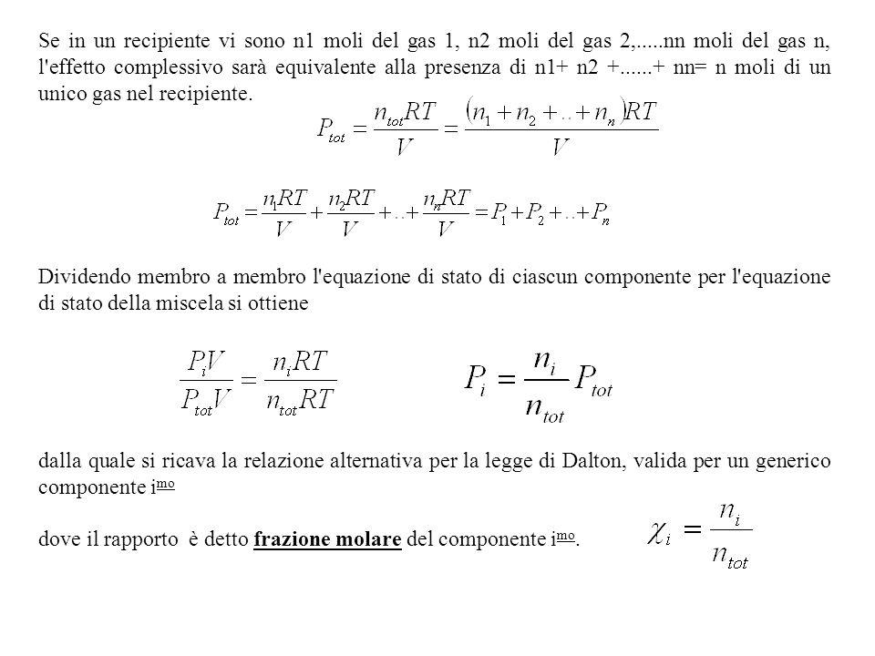 Se in un recipiente vi sono n1 moli del gas 1, n2 moli del gas 2,