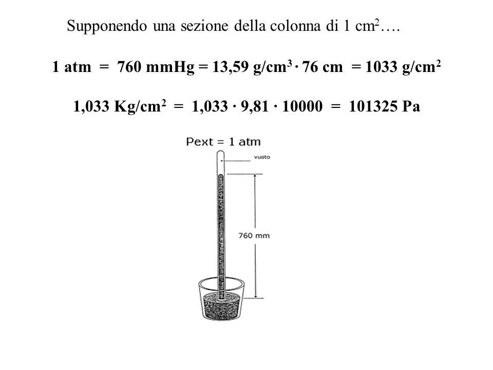 1 atm = 760 mmHg = 13,59 g/cm3 · 76 cm = 1033 g/cm2