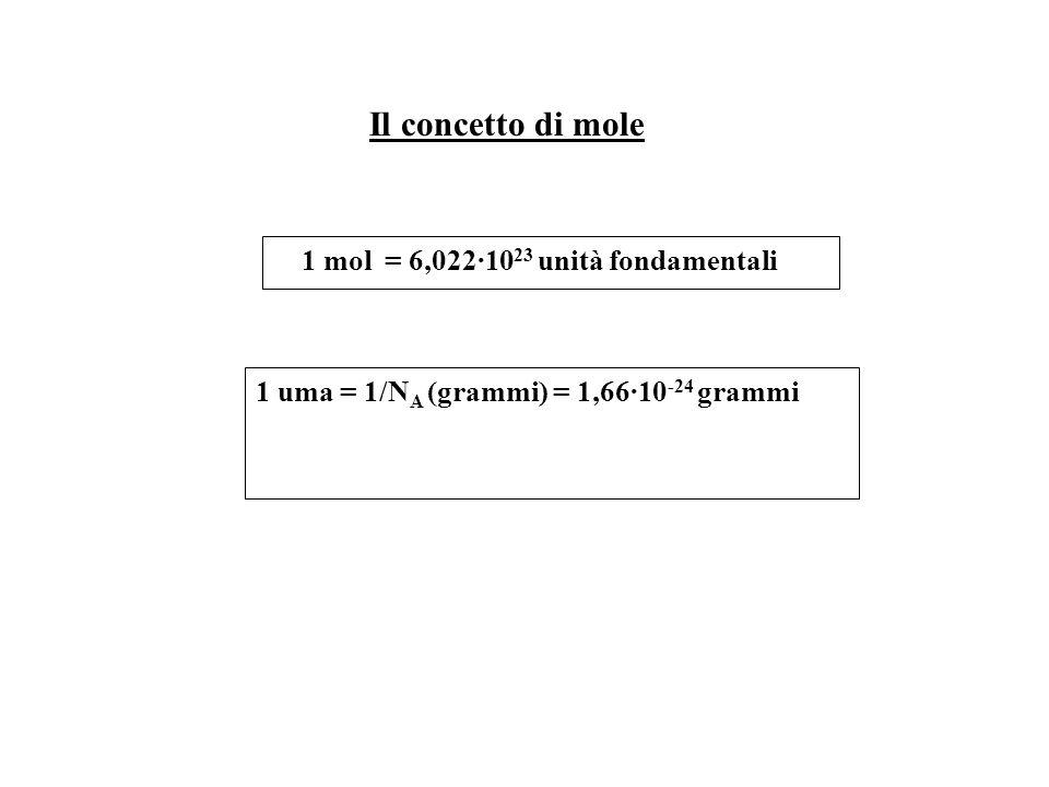 Il concetto di mole 1 uma = 1/NA (grammi) = 1,66·10-24 grammi