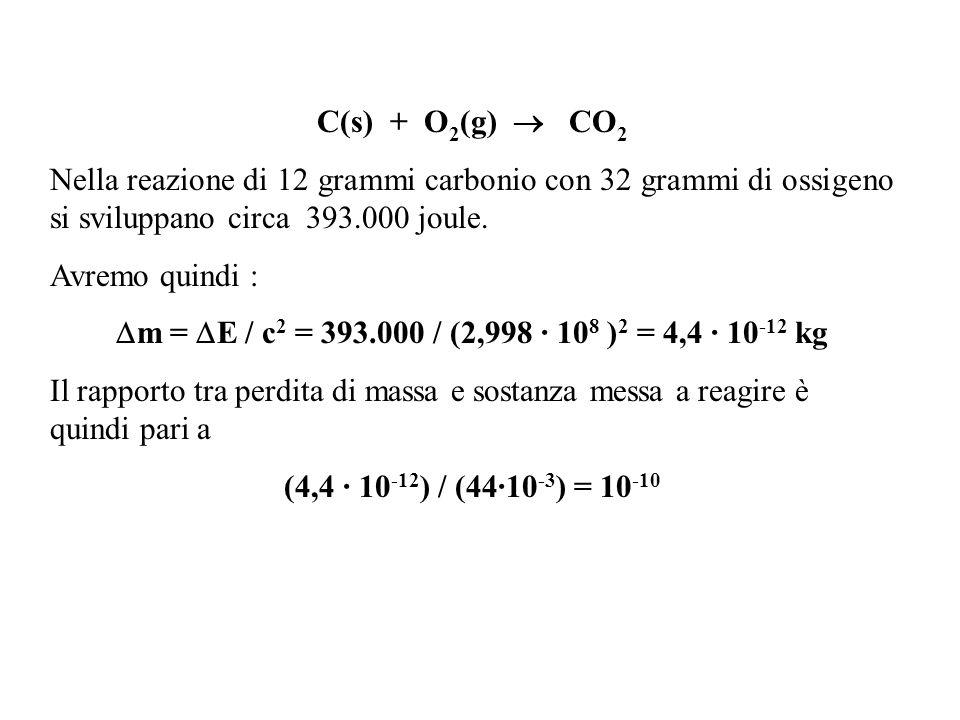 C(s) + O2(g)  CO2 Nella reazione di 12 grammi carbonio con 32 grammi di ossigeno si sviluppano circa 393.000 joule.