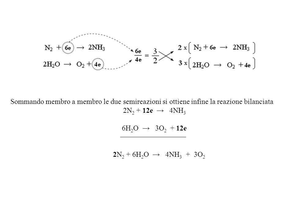Sommando membro a membro le due semireazioni si ottiene infine la reazione bilanciata