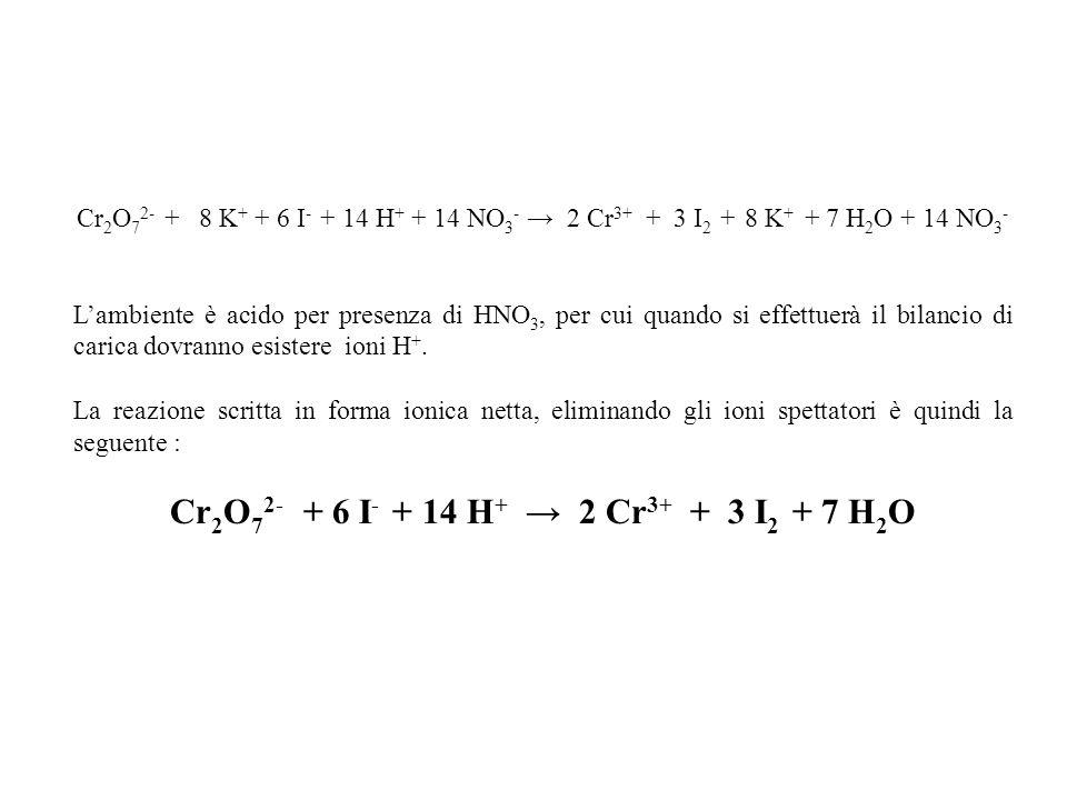 Cr2O72- + 8 K+ + 6 I- + 14 H+ + 14 NO3- → 2 Cr3+ + 3 I2 + 8 K+ + 7 H2O + 14 NO3-